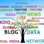 Online Marketing - kompakter Einstieg und Überblick 11