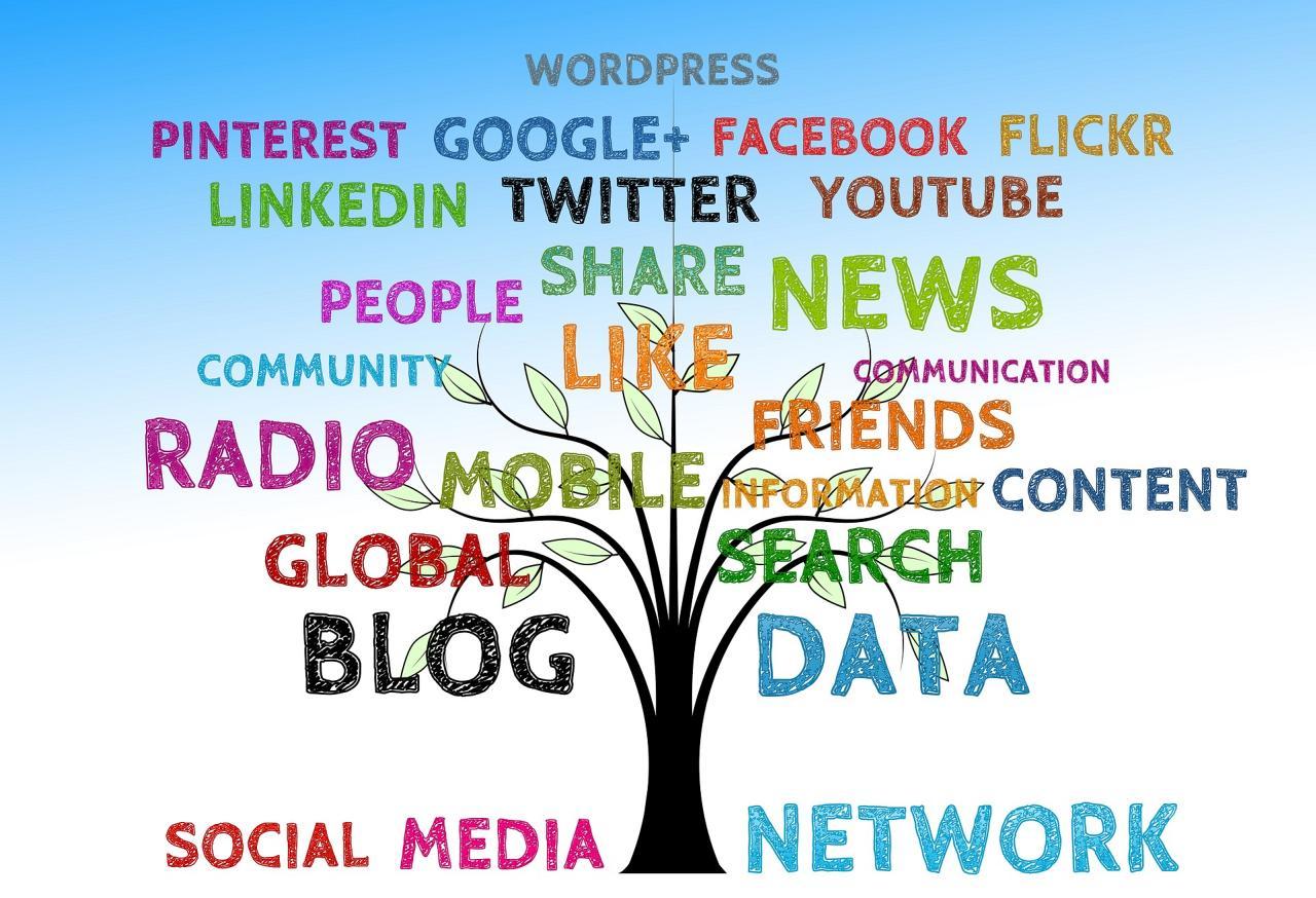 Online Marketing - kompakter Einstieg und Überblick 4