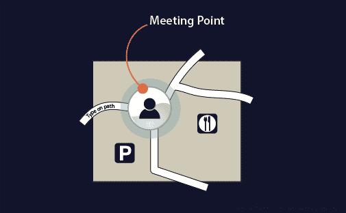Erfolgreiche Infografiken mit Adobe Illustrator erstellen – kompakter Einstieg und Überblick 3
